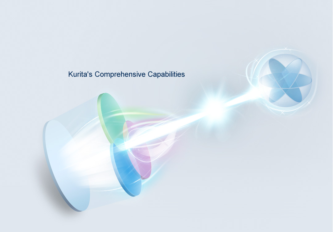 The Kurita Group will integrate its comprehensive capabilities in business, technologies and products and solve all water and environmental problems faced by customers with its collective strength.